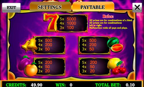 Таблица выплат игрового автомата Fruit Sensation